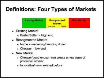 Advertising and Marketing type of college majors