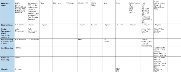 work plan table template