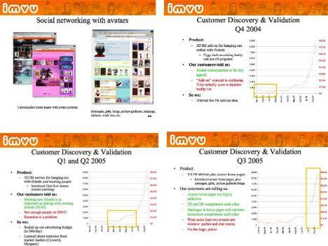 IMVU's Original VC Presentation - Will Harvey & Eric Ries