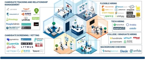 hr-startups