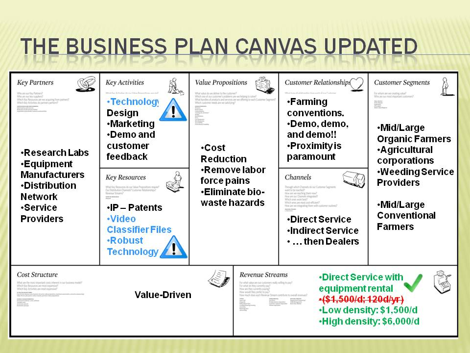 Streaming video business plan