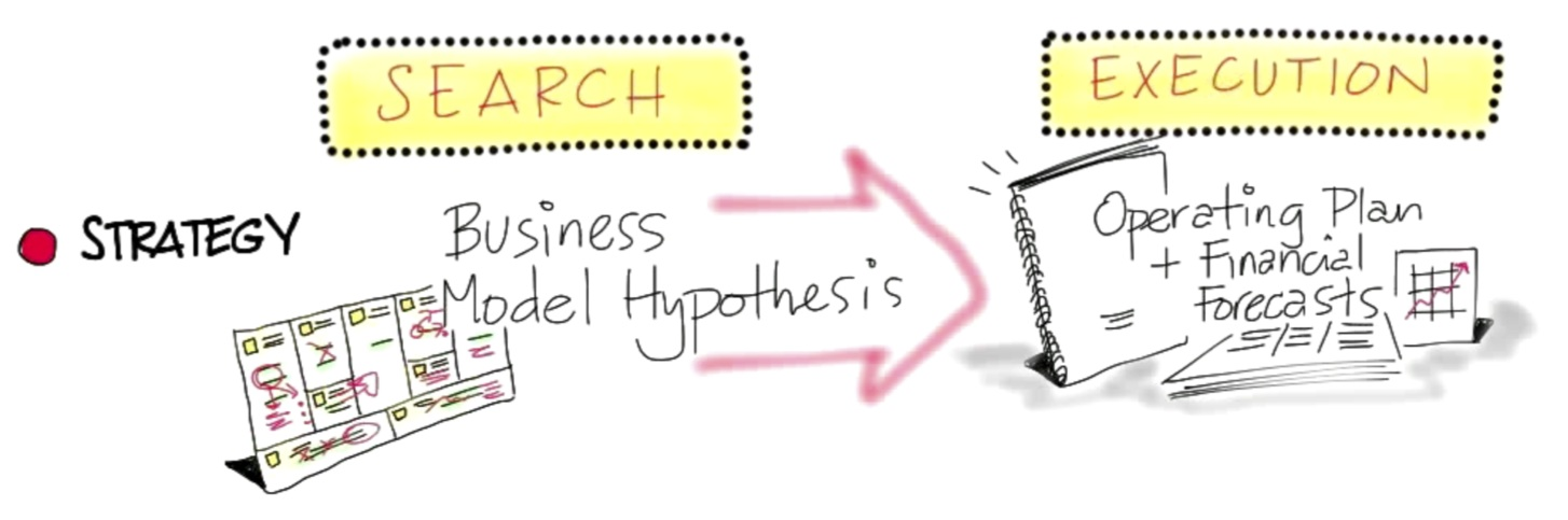 What is a business plan definition