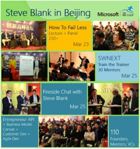 Microsoft Accelerator China