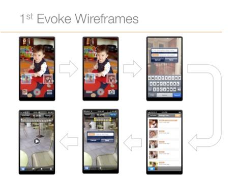 1st evoke wireframes