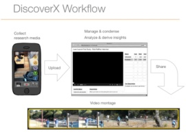 Discover X Workflow