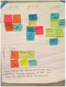Evoke Brainstorming