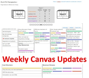 canvas updates moneyball
