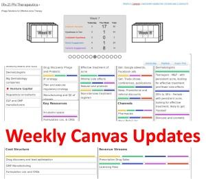 canvas updates moneyball