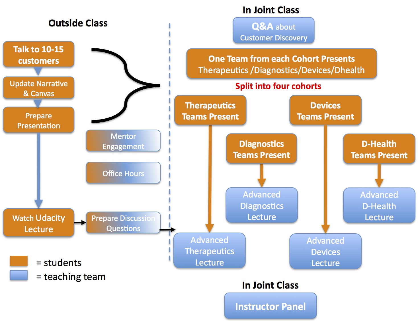 health care careers diagram and summary essay Homework help - post homework questions, assignments & papers get answers from premium tutors 24/7 post a question  external sources diagram must be incorporated to illustrate your proposed solution answered by fridah_g write 4 pages  impact of health care policy and determinants help hcs455 answered by fridah_g discussion - fair.