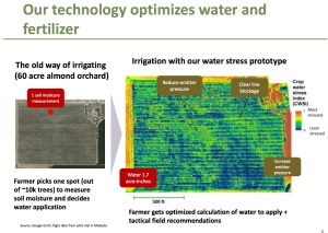 Optimized-water-and-fertilizer