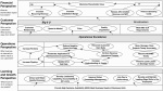 Strategy Maps from Robert Kaplan