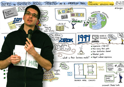 business model canvas alexander osterwalder pdf