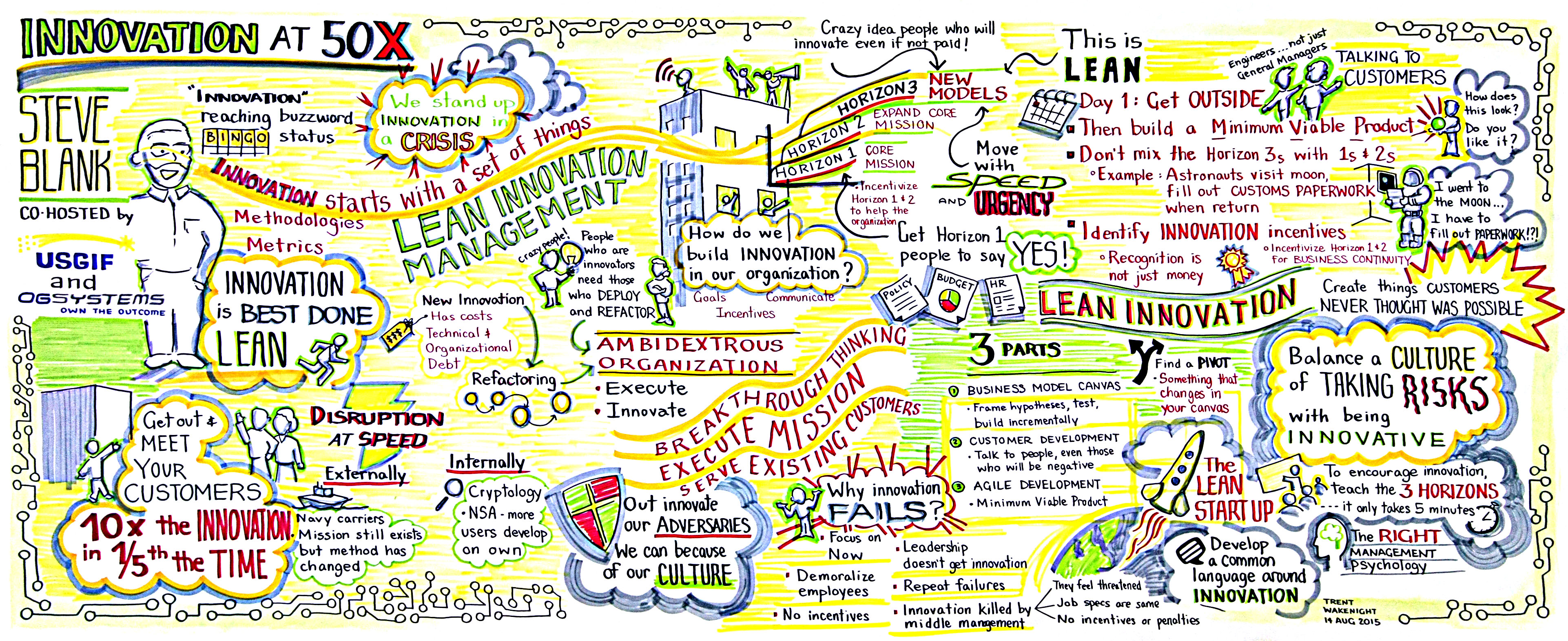 reflection on difficult facilitation For many small-group leaders, one of the more intimidating things we do is facilitating a group discussion very few of us feel like we'll have all the right answers, or that we can handle whatever curve balls will be thrown our way (and there will be some.