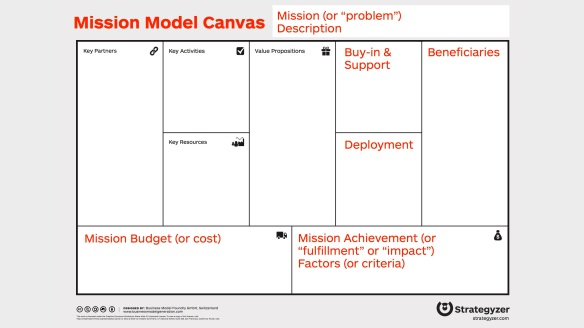 Steve Blank The Mission Model Canvas An Adapted Business Model Canvas For Mission Driven Organizations
