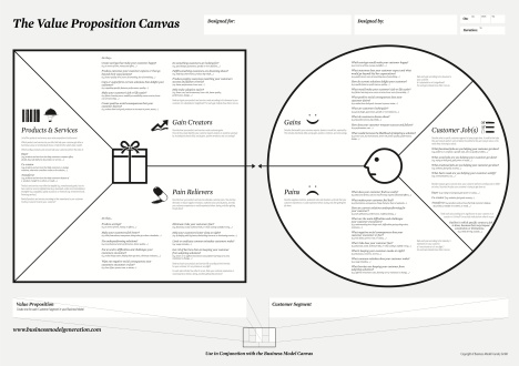 value_proposition_canvas