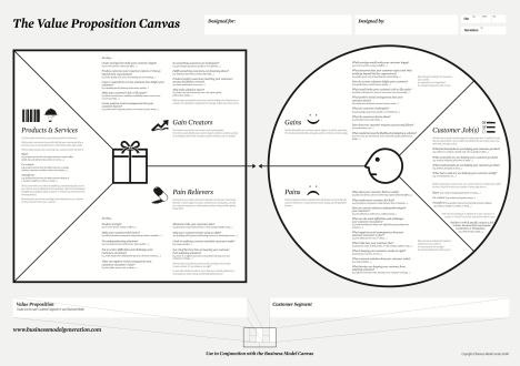 value_proposition_canvas