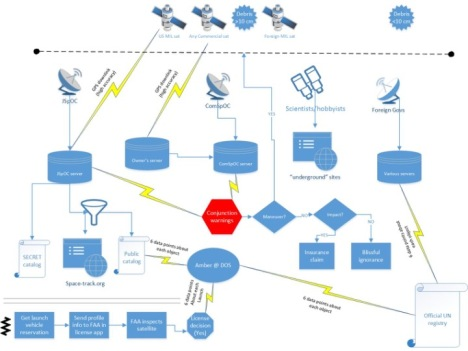 space-evaders-diagram