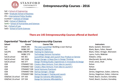 stanford-ent-classes-page-1-of-8