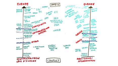 team-621-diagram