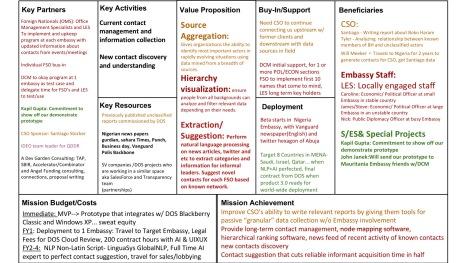 aggregatedb-mission-model-canvas