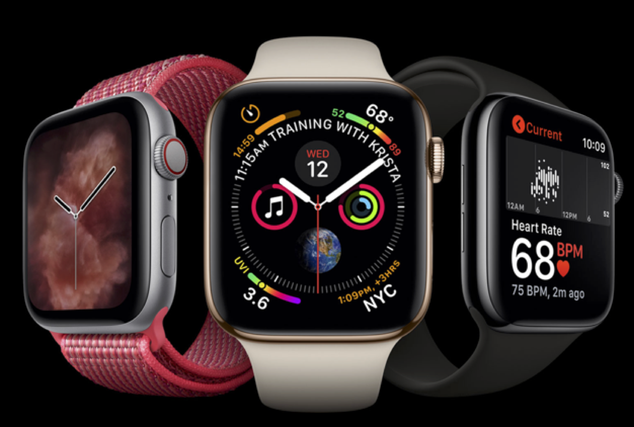 Steve Blank The Apple Watch – Tipping Point Time for Healthcare