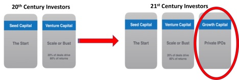 Startup Stock Options – Why A Good Deal Has Gone Bad