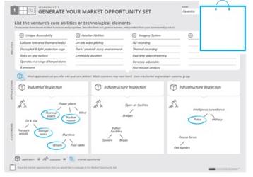 https://steveblank com/tools-and-blogs-for-entrepreneurs